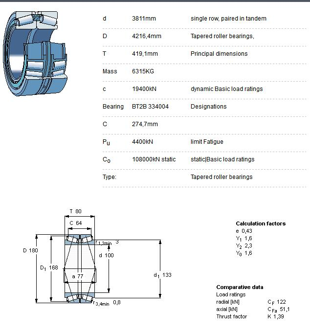 Skf Bearing Number And Size Chart Pdf